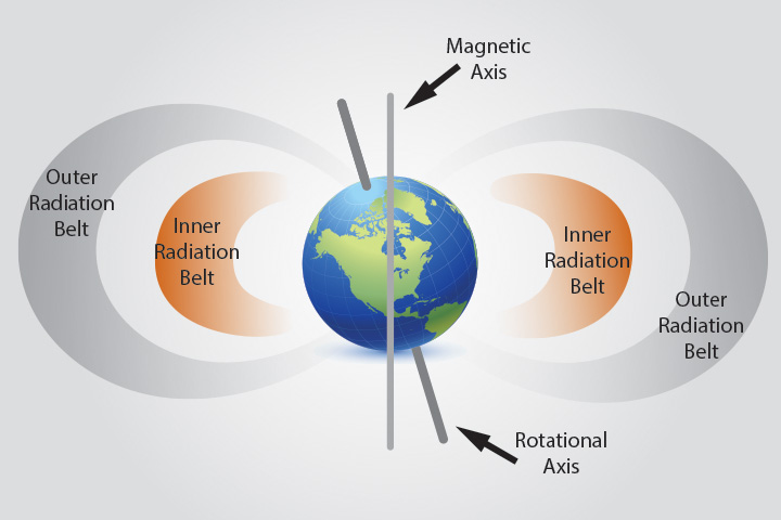 Radiation_Belt_2.jpg