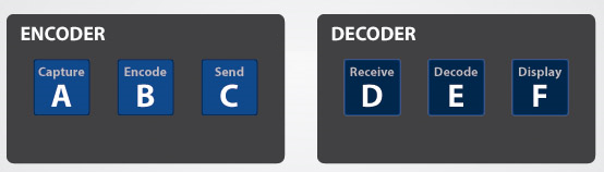 encoder_decoder.png