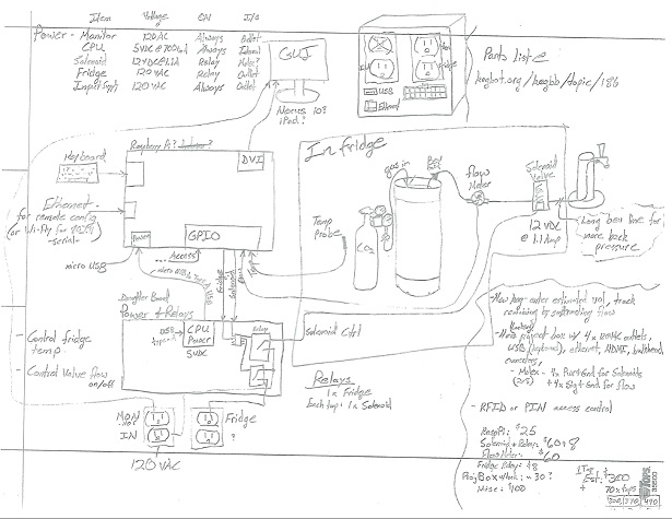 Nuvation_Kegerator_Block_Diagram.jpg